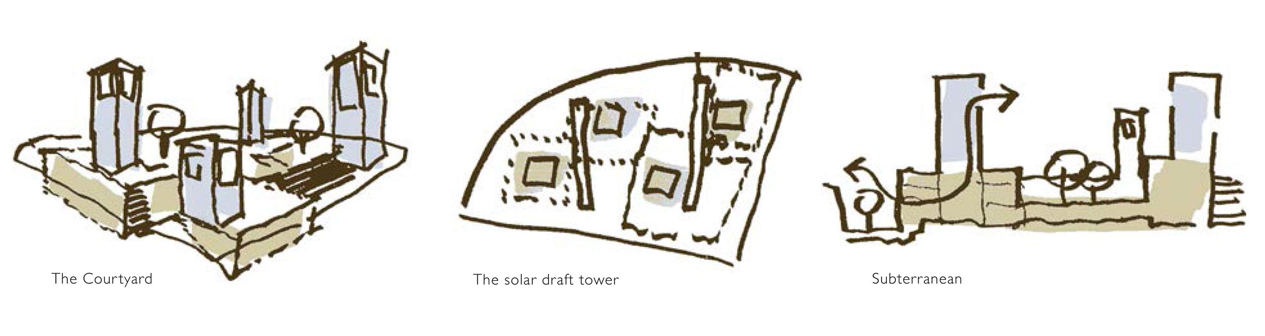 spa delhi school competition entry conceptual sketch