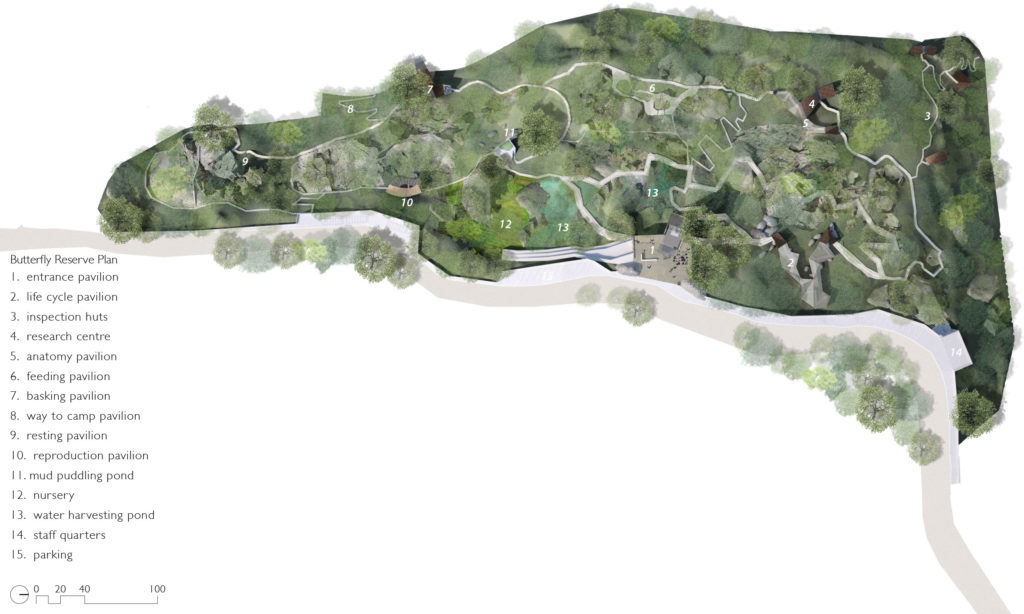 Masterplan of Sikkim Butterfly Reserve