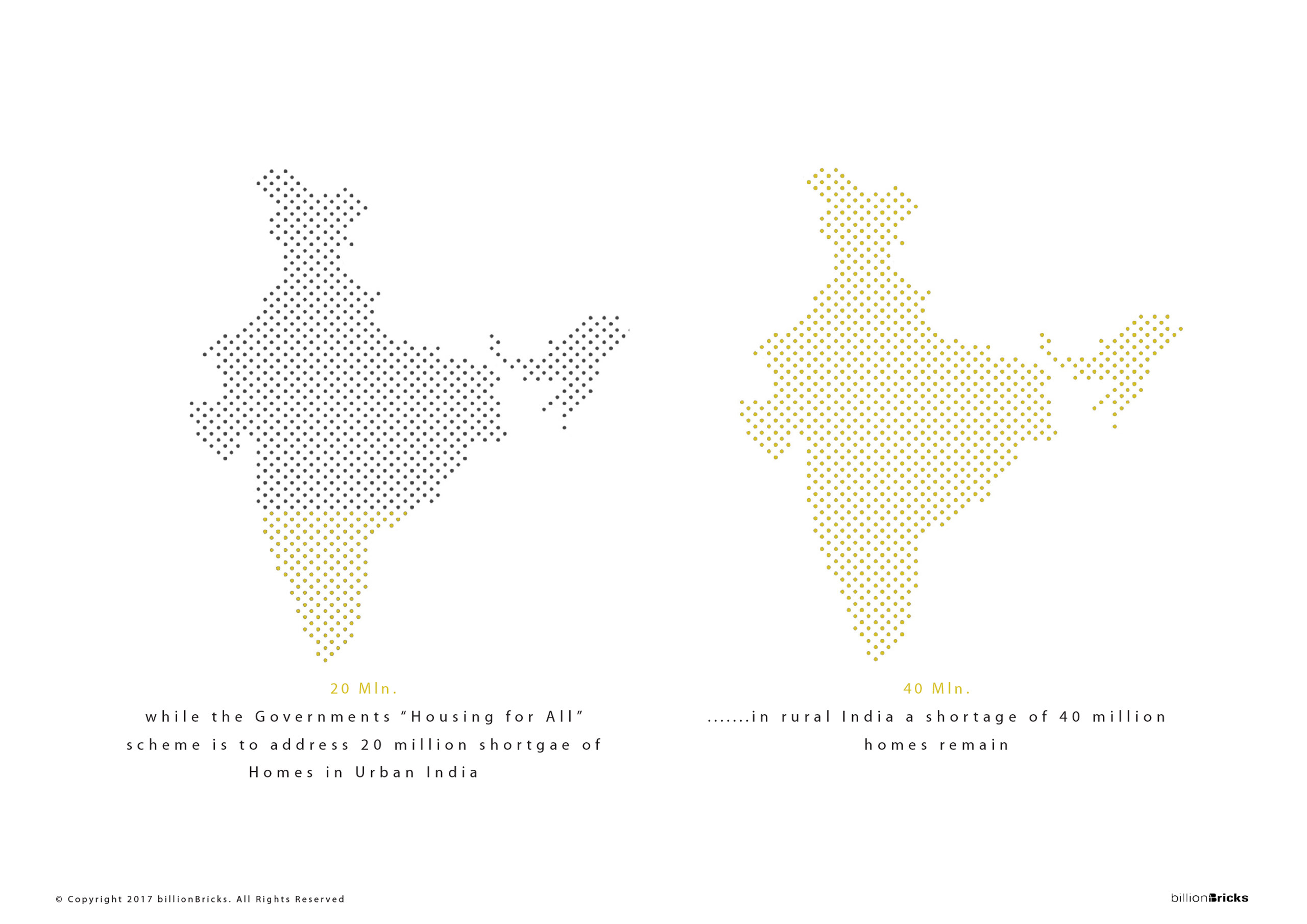 shortage of 40 million rural homes