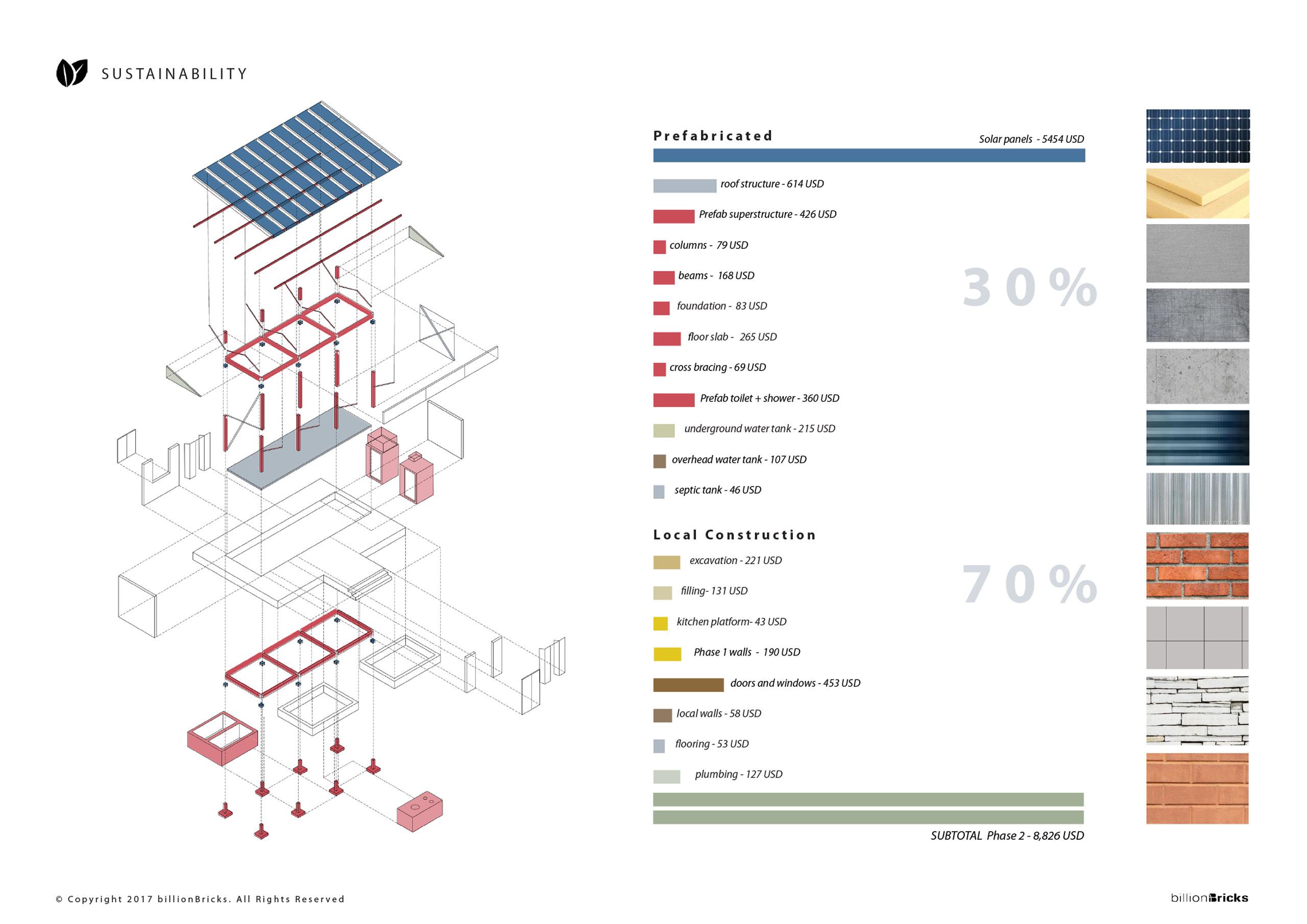 diagram powerHYDE self financing home